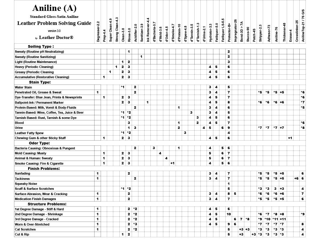 Name:  Aniline (A) - Standard Upholstery Gloss:Satin.jpg Views: 75 Size:  380.5 KB
