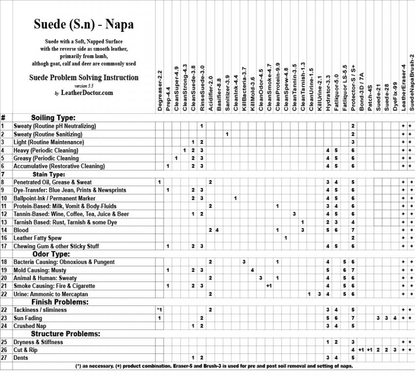 Name:  suede-s.n-napa.jpg